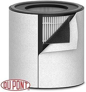 TruSens Air Purifier Replacement Filter
