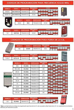 Mando de Garage 100% Compatible Modelos Antiguos TELEMATIC JCM CUBELLS 2F: Amazon.es: Electrónica