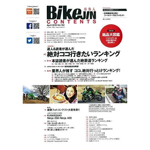 BikeJIN 2018年4月号 付録