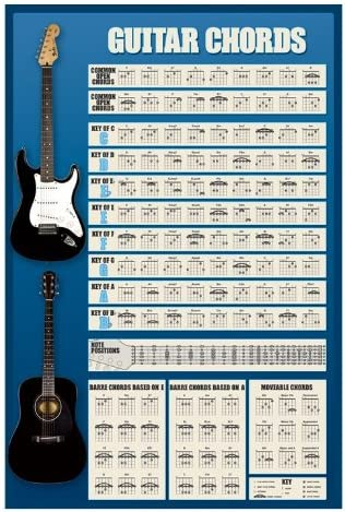 Acordes de guitarra - 61 cm x 91,5 cm - Póster: Amazon.es: Hogar