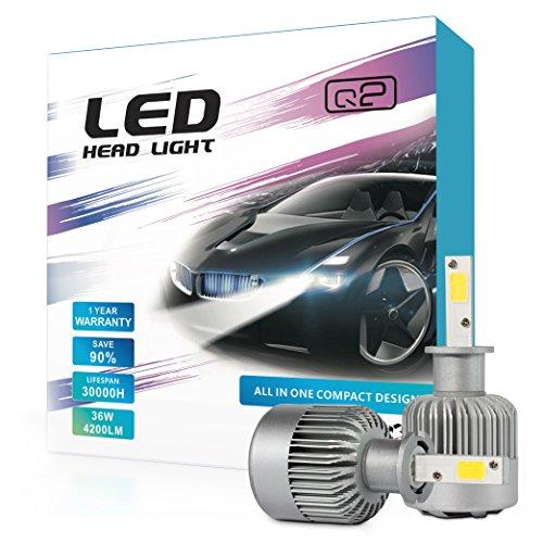 HID-Warehouse S2 72W 8,000LM - H3 LED Headlight Conversion Kit - 6500K COB LED - 2017 - Model R32 Vw