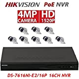 Firmware - Prama Hikvision India Private Limited