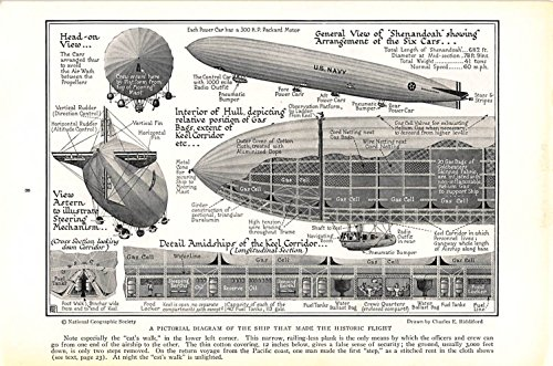 Amazon Print Ad 1925 A Pictorial Diagram Of The Ship That Made