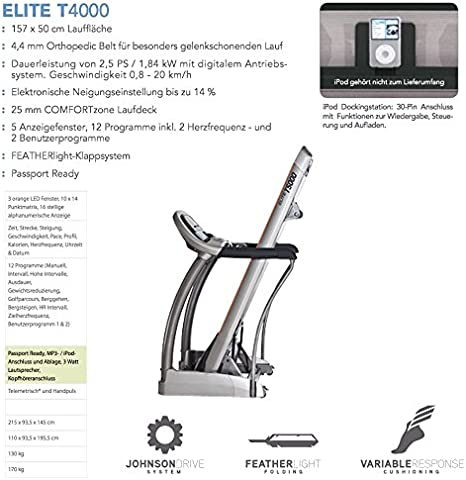 Elite T4000 Cinta de Correr Horizon Fitness juanetes. 208: Amazon ...