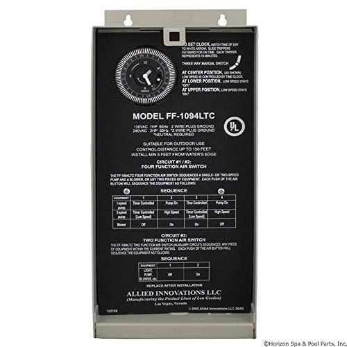 - Len Gordon Control, FF1094LTC,115v/230v,Dual Circuit,w/TC,Aux