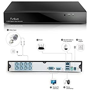 ZMODO/FUNLUX 8 Channel H.264 HDMI Security DVR with 500GB Hard Drive (DS-H81A-S-500GB) by Zmodo
