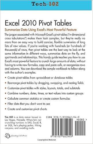 Excel 2010 Pivot Tables (Tech 102): Tim Hill: 9781937842949 ...