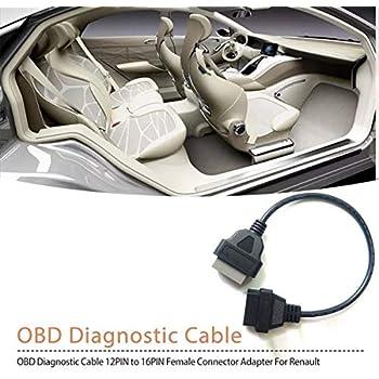 Amazon com: OBD OBD2 16 Pin Connector Diagnostic Adapter for