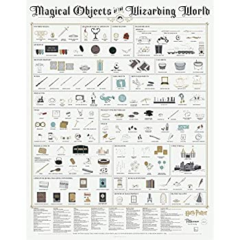 graphic regarding Harry Potter Spells Printable referred to as : MightyPrint Harry Potter Spells and Charms 17 x