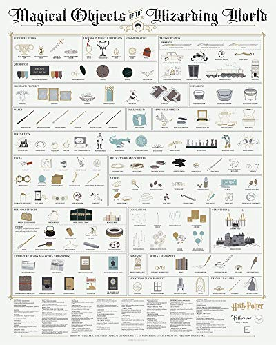 Pop Chart: Poster Prints (16x20) - Harry Potter Infographic - Printed on Archival Stock - Features Fun Facts About Your Favorite -