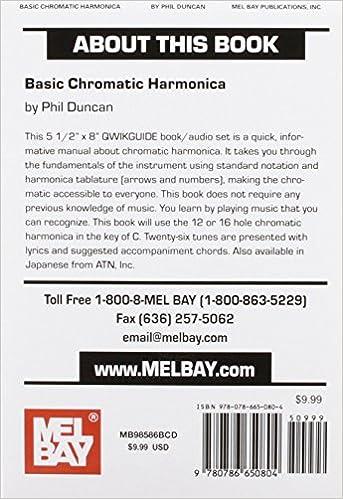 Harmonica chromatic harmonica tabs : Harmonica : chromatic harmonica tabs Chromatic Harmonica as well ...