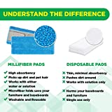 Millifiber Mop Refills (Pack of 2) Washable