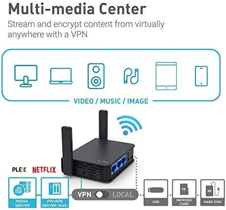 Gigabit Travel AC VPN Router