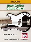 Mel Bay's Bass Guitar Chord Chart