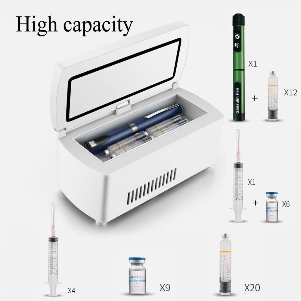 MENUDOWN Insulin Cooler Travel Case,Battery