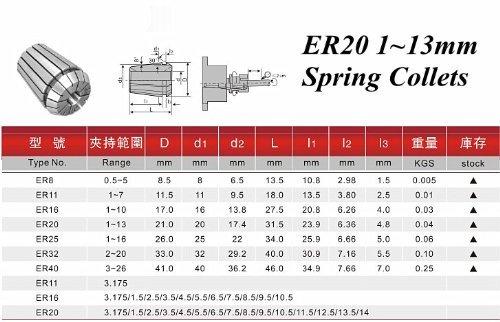 Zjchao 13 Pcs Er11 1 7mm Spring Collet Set Chuck Collet