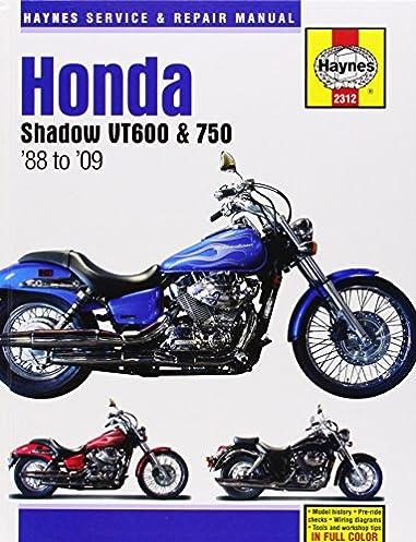 1986 honda shadow 500 manual pdf ultimate user guide u2022 rh megauserguide today 1986 honda shadow vt500c manual 1984 honda shadow vt500 manual
