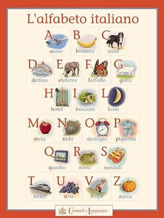 Amazon.com: Italian Alphabet Poster: Posters & Prints