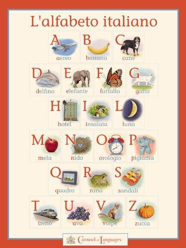 Italian Language Alphabet (Italian Alphabet Poster)