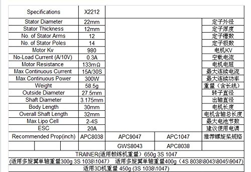 4x Sunnysky X2212-9 1400KV Brushless Motor for DIY Multirotor Quadcopter F450