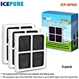 ICEPURE LT120F Refrigerator Air Filter Replacement for LG LT120F, Kenmore Elite 469918, ADQ73214402, ADQ73214404,3PACK