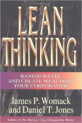 Lean Thinking 1st ed.