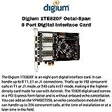 Digium Eight (8) Span Digital T1/E1/J1/PRI PCI-Express x1 Card 1TE820F