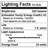 Triangle Bulbs T10007-10 (10 pack) - Q20/G4/CL/12V, 20 Watt, T3 JC Type, 12 Volt, Clear, G4 Bi-pin Base, Halogen Light Bulb, 10 Pack