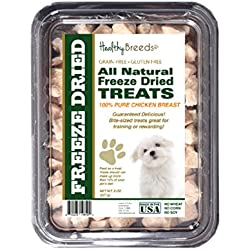 Healthy Breeds - Freeze Dried Dog Treats for Maltese - Over 80 Breeds - Gluten and Grain Free - Beef Liver or Chicken - 8 oz