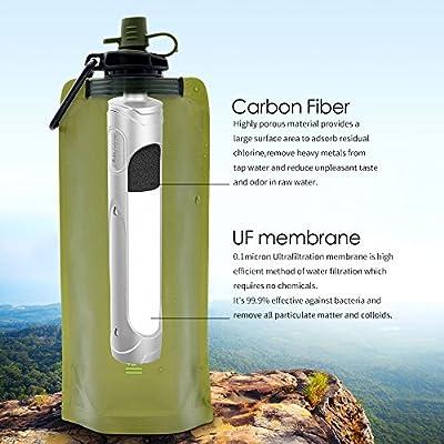 Miniwell - Filtro de agua plegable con sistema de filtración ...