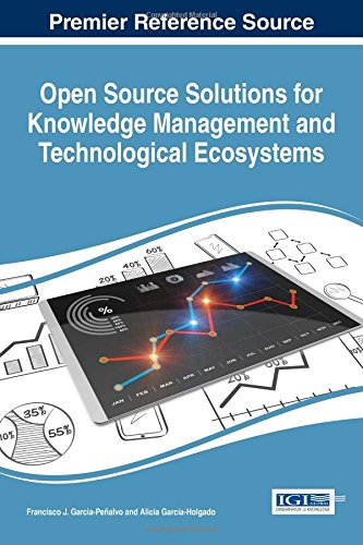 Open Source Solutions For Knowledge Management And Technological Ecosystems  Advances In Knowledge Acquisition  Transfer  And Management