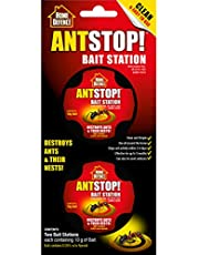 Home Defence Ant Stop! Bait Station