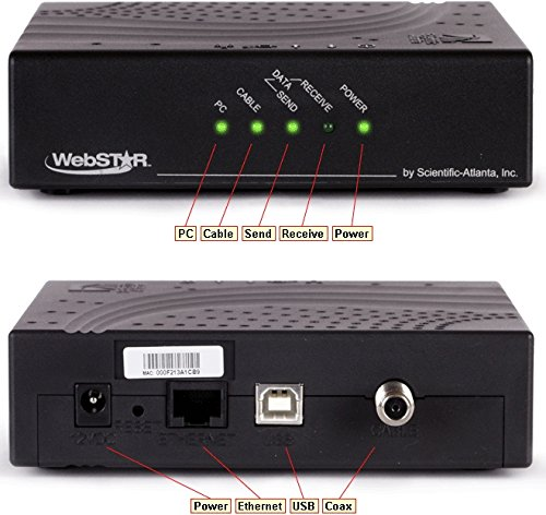 Scientific Atlanta DPX2100 USB Cable Modem - windows 7 drivers