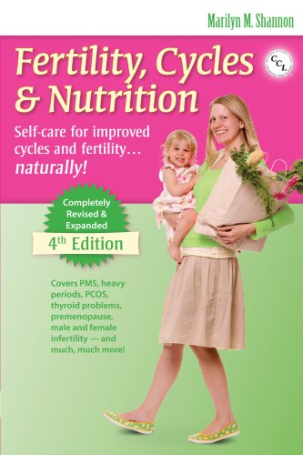 Fertility Cycles & Nutrition: Self-care for Improved Cycles and Fertility...naturally!