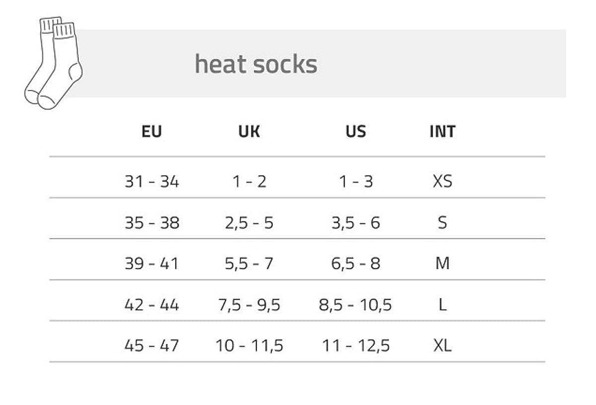 EU//US Lenz Set of Heat Socks 1.0 Black Inklusive Lithium Pack RcB 1200 2017 Model 1535-13 8,5-10,5 Size Large