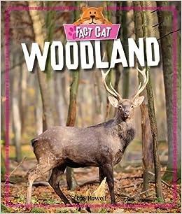 Woodland (Fact Cat: Habitats)