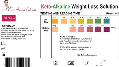 Urine Ketone Test Strips Canada. ketosis uti ketogenicdietpdf com. ketosis strips canada ...