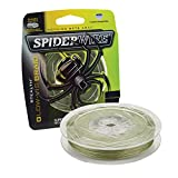 Spiderwire Stealth Glow Vis Braid, 8 lbs/300 yd. Review