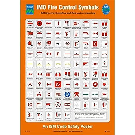 Amazon com : 1057 Poster, IMO Fire Control Symbols