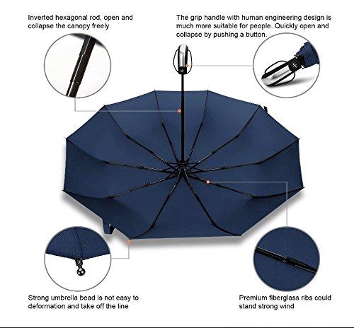 Viento,apertura 3 Automático,ligero De Plegable Viaje 2navy Compacto Paraguas Resistente Automático Al Pliegues TH1qgW4