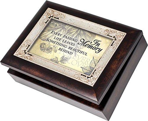 In Memory Bereavement Italian Style Burlwood Finish Jewelry Music Box - Plays Wind Beneath My Wings