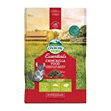Chinchilla Foods Review and Comparison