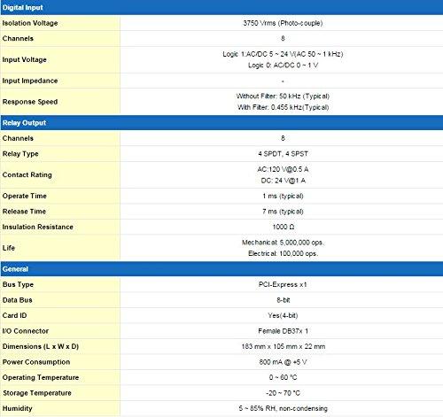 PCI das pex-p8r8i PCI Express Junta con 8 Aislado entradas digitales y 8 salidas de relé: Amazon.es: Amazon.es