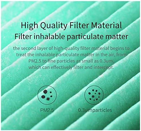 Gr/ün Xiaomi SCG4026GL Formaldehyde S1 Filter