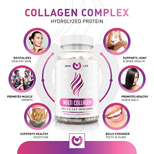 51zKhqfpRZL - Collagen Peptides Pills - Types I,II,III,V & X with Biotin & Hyaluronic Acid - Supports Anti-Aging, Healthy Hair, Skin, Bones & Nails - Keto & Paleo Friendly Hydrolyzed Protein - 90ct.