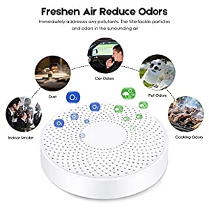 FULOXTECH Mini Ozone Generator, Portable Ozone Machine, O3 Air Purifier Deodorization Sterilizer, Air Cleaner for Odors Eliminating, Travelling, Outdoor, Room, Pets, Cars & Bag White