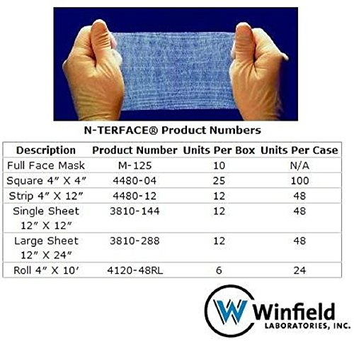 winfield-laboratories-inc-n-terface-dressing-by-winfield-laboratories-12x12-48-per-case