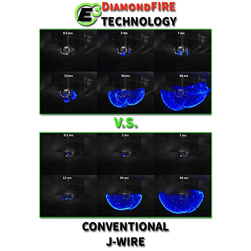 E3 Spark Plug E3.32 Powersports Spark Plug Pack of 1