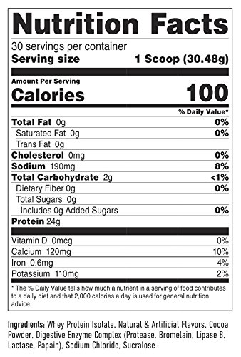 Staunch Whey Isolate Caramel Von Mocha 2 LBS – Premium, High Quality Whey Protein Isolate