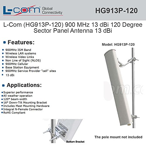 L Com HG913P 120 900 MHz 13 DBi Degree Sector Panel Antenna Amazonca Electronics